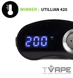Temperature Flexibility Of Utillian 420