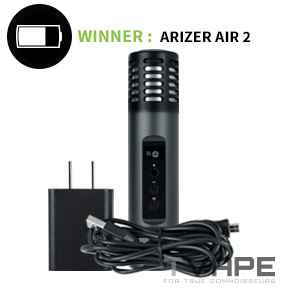 Battery Life Of Arizer Air 2 Vaporizer